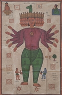 Picture of PAINTING ON CLOTH OF NINE HEADED 'EK LINGHI PURUSH'